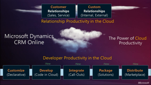 Developer Productivity in the Cloud