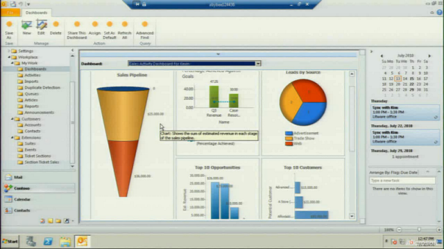 CRM 2011 Dashboards